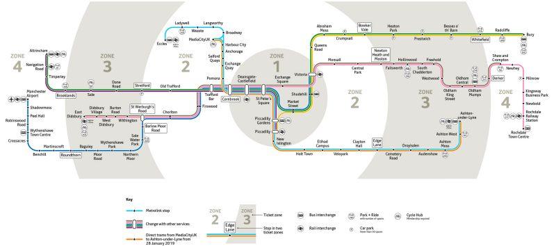 Transport for Manchester