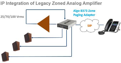 ALgo 8373 Integration Diagram