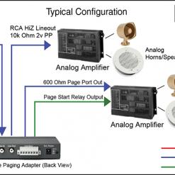 CyberData Paging Adapter Installation Schematic
