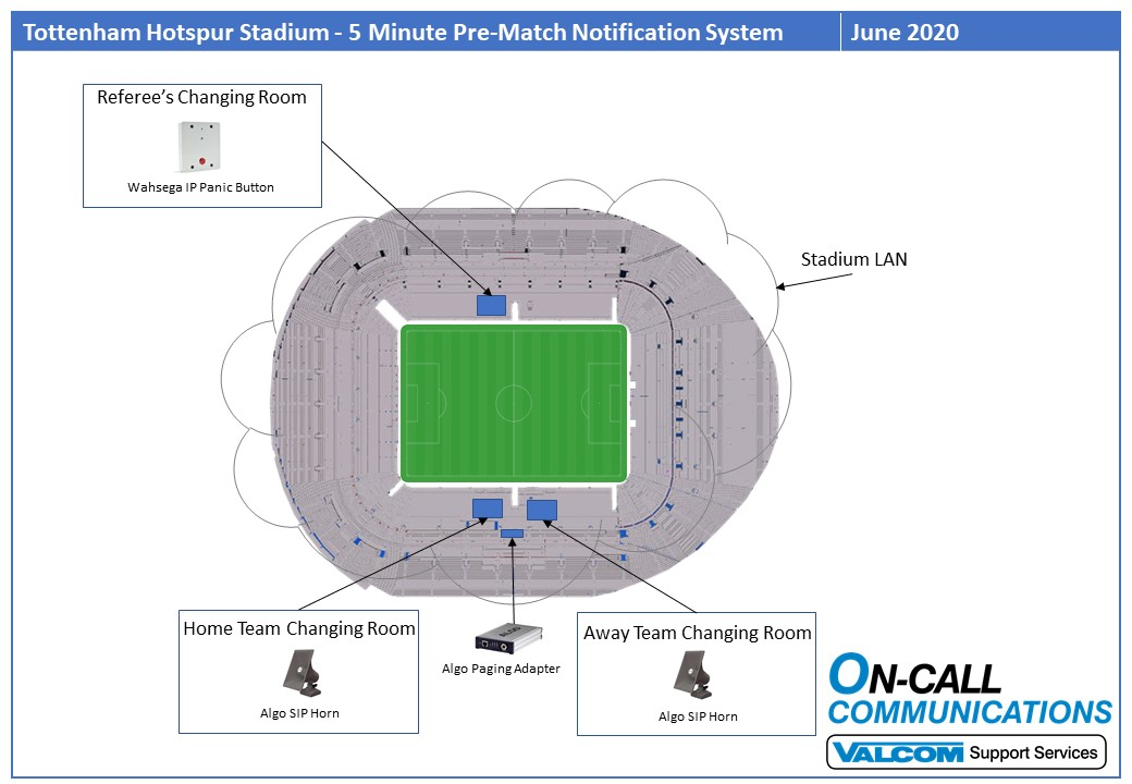 Tottenham - 5 Minute Pre Match Notification